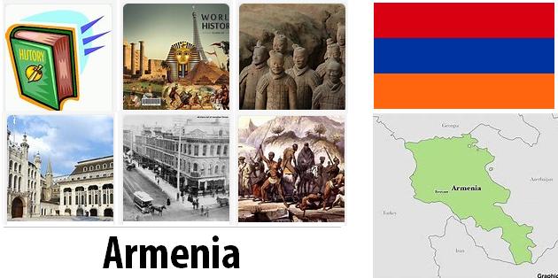 Armenia Recent History