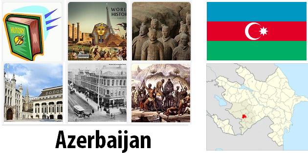 Azerbaijan Recent History