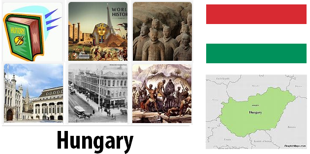 Hungary Recent History
