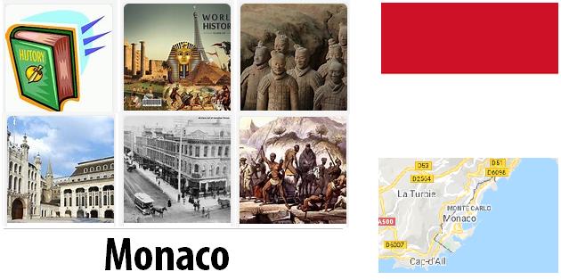 Monaco Recent History