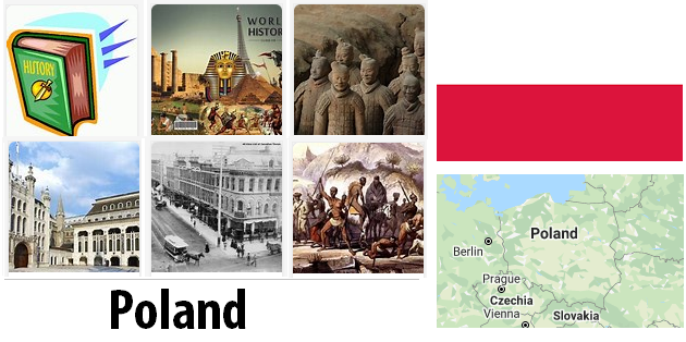Poland Recent History