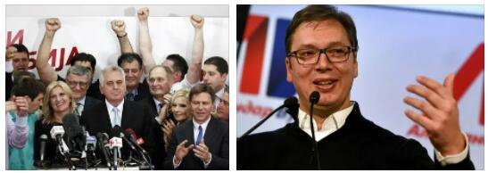 Serbia Presidential Election