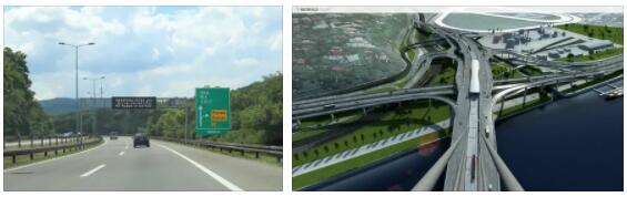 Serbia Road network
